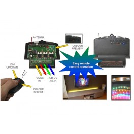 RGB LED DIMMER AND COLOUR SELECTOR WITH RF REMOTE
